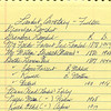 Ancestry Text, Ruth Askew's List of People in Lambert Cemetary, Fulton