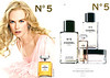 CHANEL Nº 5 2006 US (Macy's stores) recto-verso with scent strip 'Give in to the experience -  Nº 5 seduction collection'