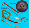 Indian swords & shield