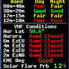 Solar-Terrestrial Data screen captured after I got back home that afternoon.