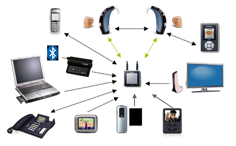 Connectivity_Accessories_GB.ppt