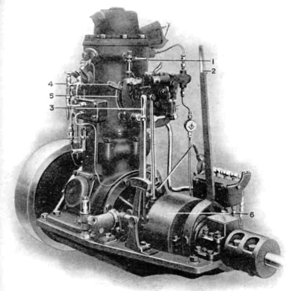 Bolinder,One Cylinder Engine,