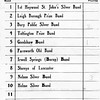 Goodshaw Band March Contest 19510518