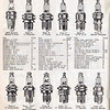 A Western Auto AC Spark Plug ad which clearly shows spark plugs for both High and Low Compression 1929 Buick heads.