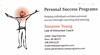Personal Success Programs - Suzanne Young - 1