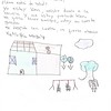 Hello Madrina<br /> How are you?<br /> I am fine and I go to school every day, I am doing well. I like to have friends, I am in fourth grade.<br /> I say good bye with love<br /> Katiuska