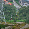 Ulricken cable cars