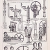 Vintage illustration of Steampunk Mechanical Machinery from Meyers Konversations Lexikon 1913 Encyclopedia.  Antique digital download of old print - steampunk; mechanical; mechanics; machine; industrial; industry.  The natural age-toning, paper stains, and antique printing imperfections are preserved in this 1900s stock image.