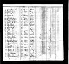 1849 Richard Fowler Ship Manifest