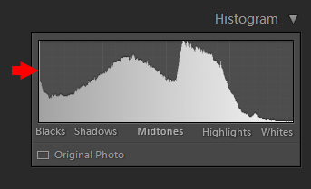 Histogram in Photography - Shadow Clipping