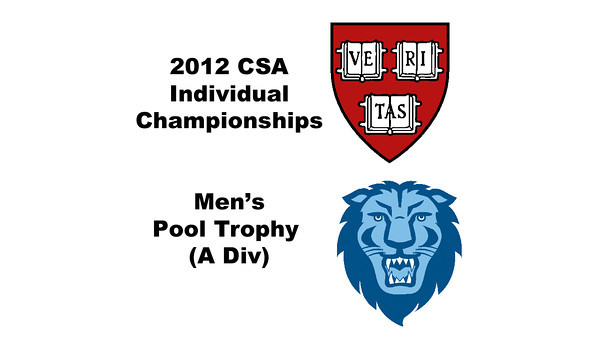 2012 College Squash Individual Championships