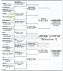 Wednesday, February 22, 2012 - O.H.S.A.A. TOURNAMENT - Granville Blue Aces versus Big Walnut Eagles
