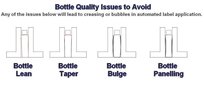 Bottle/Product Quality Monitoring