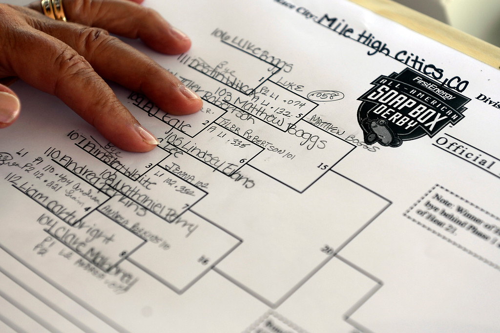 . The race brackets for the Seventh Annual Sertoma Mile High Soap Box Derby June 9, 2013 at Arapahoe County Fair Grounds. The Sertoma Club, a non-profit international organization helps many of the estimated 50 million Americans with speech and hearing disorders. (Photo By John Leyba/The Denver Post)