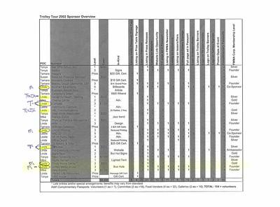 sponsor-chart