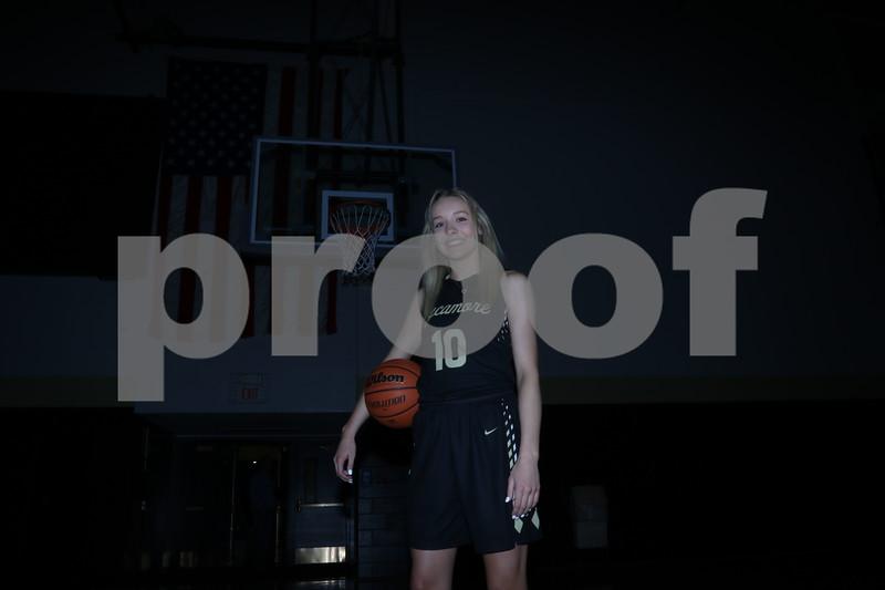 POY.girls basketball Feuerbach