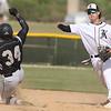dc.sports.0515.KanelandSycamoreBase