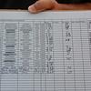 Roster for Fraser Field Aug 10, 20