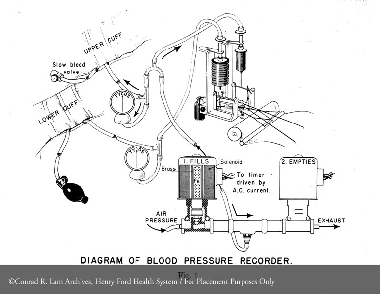 Diagram of Blood Pressure Recorder From the Conrad R. Lam Collection, Henry Ford Health System. ID=03-037