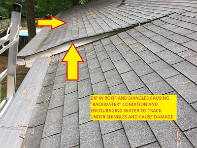 "Dip in roof and shingles, causing ""Backwater"" condition and encouraging water to track under shingles and cause damage."