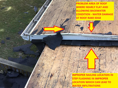 This problem area of the roof is nearly flat, allowing a backwater condition and water damage at the roof rake edge. Nails in the step flashing are at the wrong location. Nails should be at the upper side of the flashing and cover upper flashing so nails are not visible and water does not leak around nails, just as is done with roofing shingles.