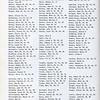 Owego - 1986-098