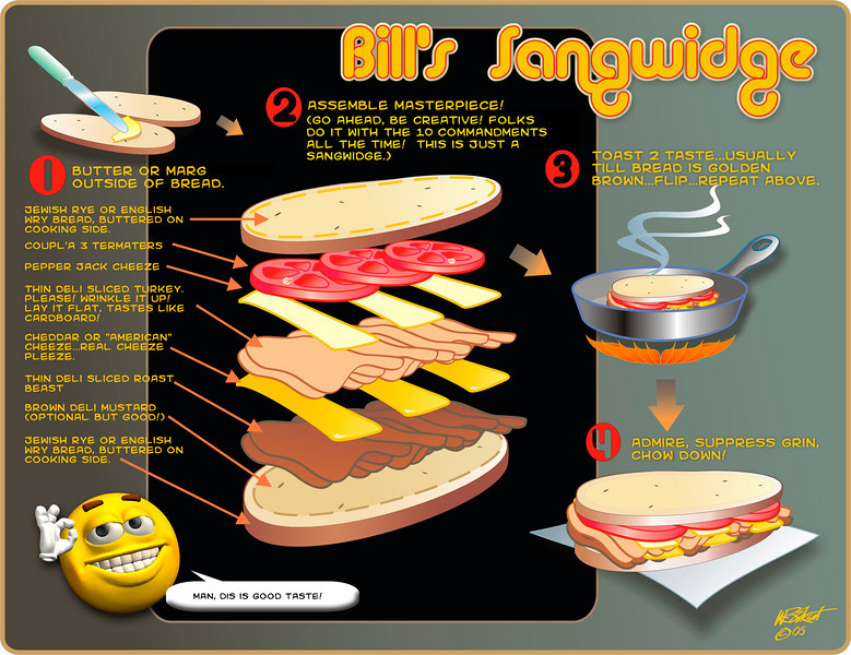 """Bill's Sangwidge"" personal, personal favorite sandwich assembly instructions, digital"