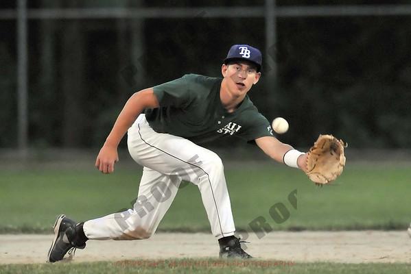 2008 Summer Sports