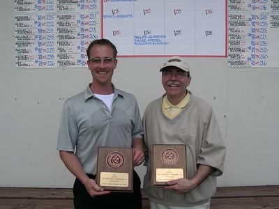 2008 Net Partners Tournaments