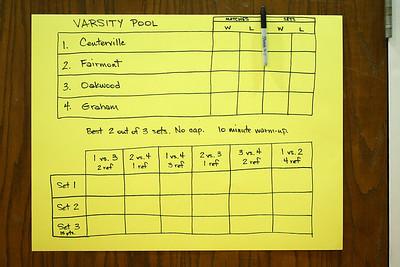 2009-07-25 Varsity vs Graham