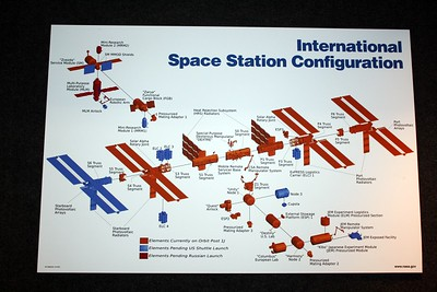 Diagram of the International Space Station