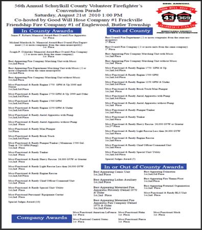 2010 SCHUYLKILL COUNTY VOLUNTEER FIREMENS CONVENTION PARADE INFORMATION & REGISTRATION APPLICATION