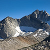 Sharp peaks on the divide (Abbot and others)