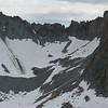 Mt. Mendel's glacier