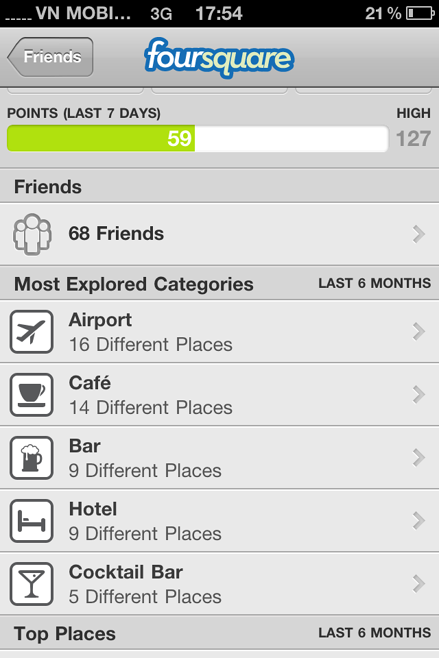 Damn you Foursquare, my life is ALL airports and cocktail bars