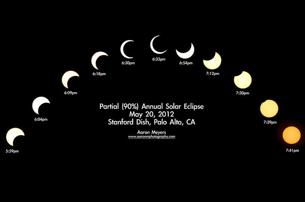 """An annual solar eclipse doesn't happen all that often but on May 20, 2012 it happened to fall on the same day as one of my favorite Bay Area California events: Bay to Breakers (B2B). B2B is a race from one end of the SF Bay to the other end of SF by the Ocean (thus """"Bay"""" to """"Breakers""""). While a number of people actually run the race, the real fun is for all the non-runners who dress up in costumes, have a couple drinks, and then just have one big massive party as they walk the course (usually not getting to the end). Instead of skipping B2B and driving up to Tahoe or Reno to witness the full annual eclipse, I decided to compromise and did both.  My group of friends decided to dress as American Gladiators. Our costumes turned out great and I had an absolute blast. Unfortunately, we had so much fun that I didn't get home until 5:15pm -- right when the annual solar eclipse was starting! I changed out of my costume, grabbed my gear, and raced to the Stanford Dish, which is both a hiking trail and a giant Satellite Dish that a number of small satellites communicate with. The hike is paved, wide open, and a bit higher in elevation. I figured I'd get a good view of the sun from there.  When I arrived I had planned on hiking to the highest point on the hike. As soon as I went up the first big hill I noticed a very large group of people viewing the eclipse from right there. Not only was the spot good enough, but it also had a perfect view of """"The Dish"""". I figured I could get a photo of the eclipse and blend it in with a photo of The Dish (I later decided perhaps I won't cheat and do this). I setup shop and started snapping away.  To get this shot I had to buy a special Solar Filter for my camera -- essentially a really dark cover for the camera -- so that I didn't fry my sensor. It pretty much kills all light and only lets the sun in, so all I saw with the sun and a bunch of black. At the same time as buying the filter, I picked up a bunch of 99cent solar glasses for viewing"""