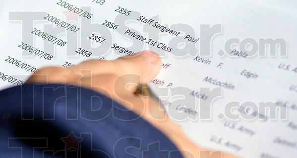MET 111212 VETS DETAIL