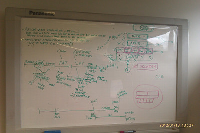 20121019 A year of whiteboards