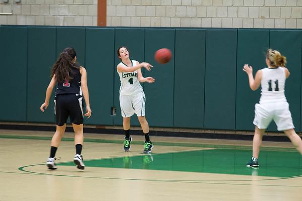 Varsity Basketball vs. Bryn Mawr