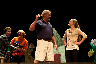 The Wizard of Oz Rehearsal