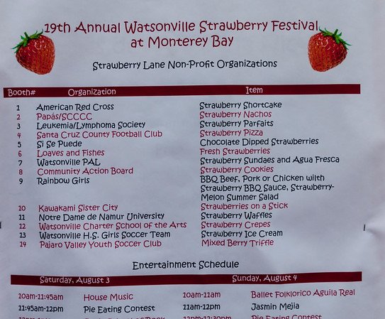 Watsonville Strawberry Festival