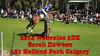 Sarah Dawson Holland Park Calgary CIC 2 Star