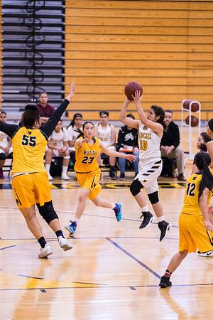 Girl's Varsity Basketball - 12/17