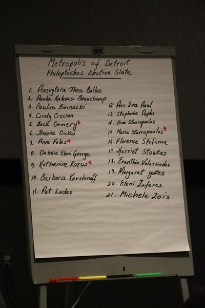 Philoptochos Board Elections