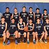 Boys IIIrds Basketball