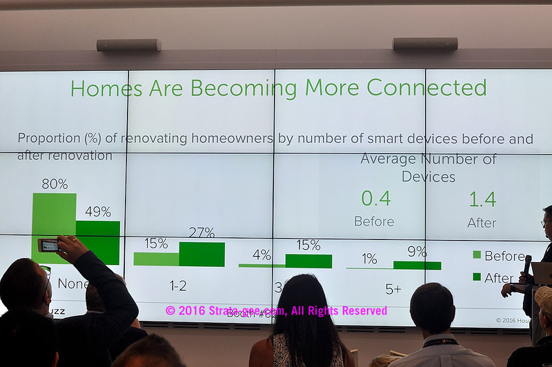 Houzz homes are more connected
