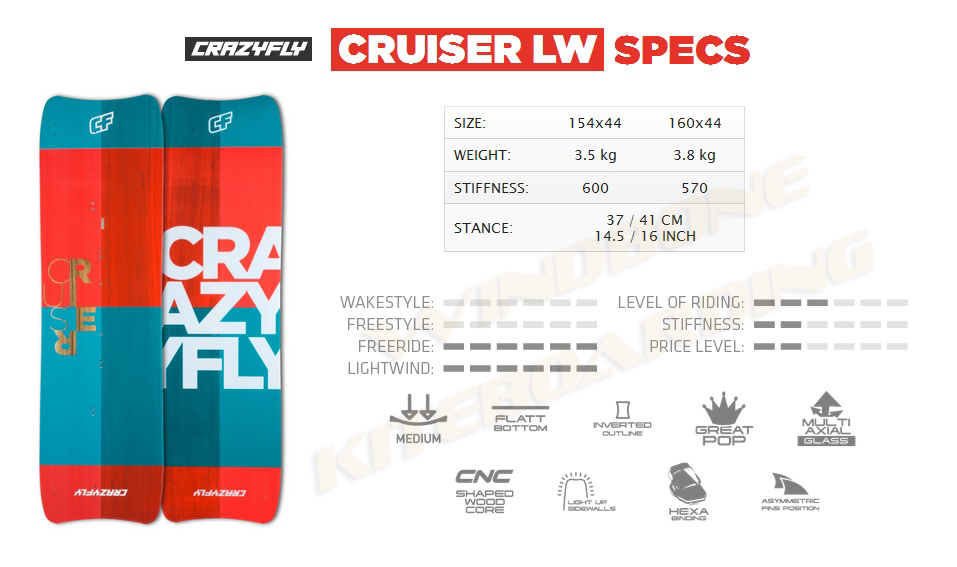 2016 Crazyfly Cruiser LW Specifications