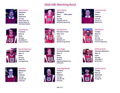 Meet the 2016 Badger Band