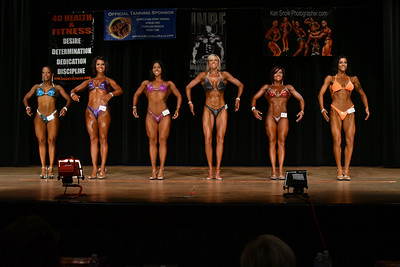 Novice Figure Prejudging