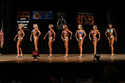 Open Figure Finals